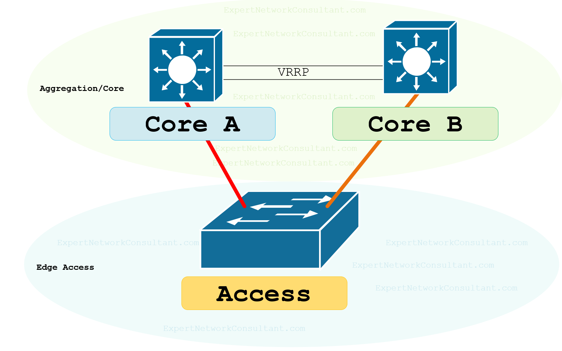 network design examples for project pdf Archives - Expert